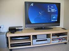 lcd television basic concepts edit