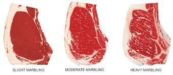 Usda Beef Quality Grade Chart Usda Beef Grades You Have A Choice Bringhurst Meats