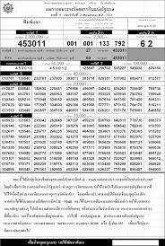 ตรวจหวย ตรวจผลสลากกินแบ่งรัฐบาล 2 พฤษภาคม 2551 ใบตรวจหวย 2/5/51