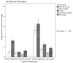 Using Google Scholar To Estimate The Impact Of Journal Articles In