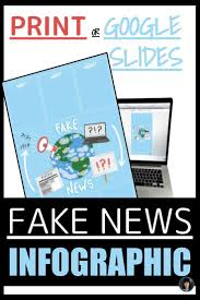 Print K Exchange Or Fake interactive Learning News Infographic w0xzw8qfv