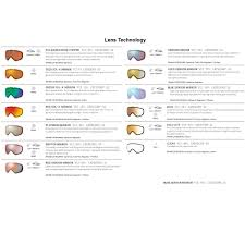 Smith I O7 Goggles 2017 2 Lenses By Smith From Base Nz