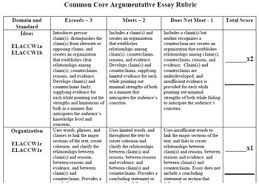 Persuasive Essay Rubric for Writer s Workshop    according to the     Turnitin
