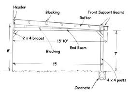 Build an Attached Carport   Extreme How ToEnd Drawing