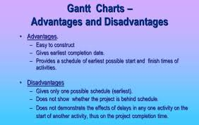 What Are The Benefits Of Using A Gantt Chart Advantages And Disadvantages Of The Gantt Chart