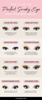 so many festivals and you cannot get the best makeup if you don t know how to get one for your set of eyes