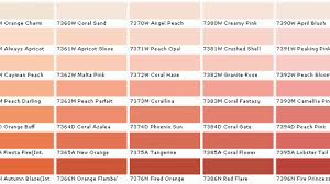 Coral paint colors Living Room Coral Paint Colors Popular Millennium Paints Collection For 27 Winduprocketappscom Coral Paint Colors Amazing Painting The Nursery Reasons To Choose