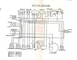 bad boy wiring diagram light manual e book bad boy wiring diagram light wiring diagram centrebad boy 48 volt wiring wiring diagram loadbad boy