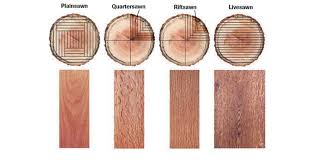understanding diffe cuts of flooring