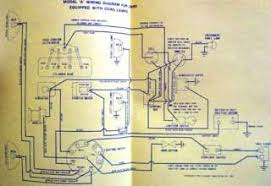 wiring diagram for 29 ford model a the wiring diagram 1928 model a wiring diagram 1928 wiring diagrams for car or wiring