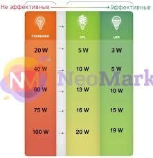 Купить <b>Светильник UNIVersal Ionich 8W</b> 4000К IP65 ILED ...