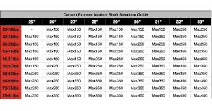 Carbon Express Crossbow Arrow Chart Carbon Express Arrow Spine Chart Recurve Bedowntowndaytona Com