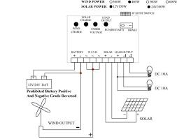 wind generator wiring diagram wind image wiring wind turbine wiring diagram wiring diagrams on wind generator wiring diagram
