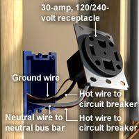 die besten 17 ideen zu dryer outlet auf einbaustellen four prong 14 30r dryer outlet