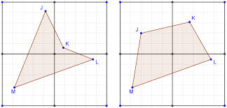 the figure below shows an example of a nonconvex case on the left and a convex case on the right for the nonconvex example the vertex labeled k is