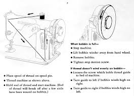 Singer Sewing Machine Bobbin Threading Instructions