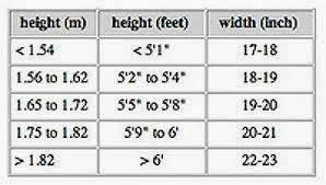 Stance Width Snowboard Chart For The Love Of Pow Snowboard Bindings Set Up Guide