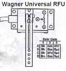 marine plus com wagner universal rudder follow up repair kit new all wagner universal rfu color code wiring diagram