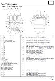 2007 350z fuse box simple wiring diagram 350z fuse diagram wiring diagram 2007 honda civic fuse box 2007 350z fuse box