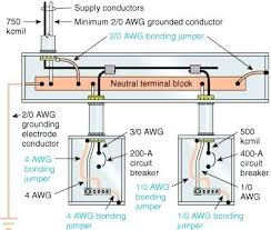 amp service meter wiring diagram for wire center co residential auto amp service wiring diagram custom residential panel schematic 400