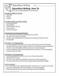 I would have my students use during the pre writing stage of the writing  process when writing an expository essay