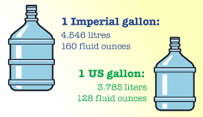 Us Gallons And Imperial Gallons Why Are They Different