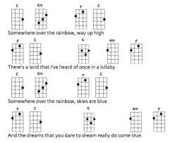 Somewhere Over The Rainbow Ukulele Strum Pattern Inspiration St Gregory's Primary School Somewhere Over The Rainbow