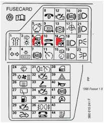 vw pat fuse box layout wiring diagram rules vw pat fuse box layout wiring diagram mega 2012 passat fuse panel diagram wiring diagram info