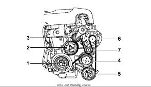 diagram for drive belt for porsche cayenne base model v