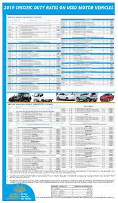 Zra Vehicle Duty Schedule Infoapo Zambia