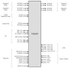 pci express® pcie gen3 signal retimers idt 89ht0808p · pcie