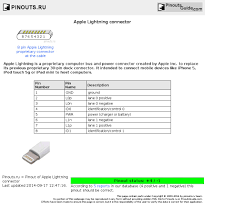 apple lightning connector pinout diagram ru apple lightning connector diagram