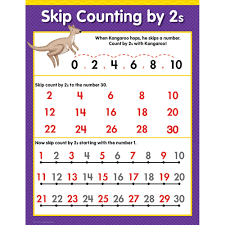 Skip Counting By 2s Chart