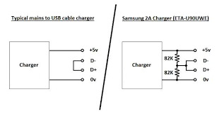 fixing samsung galaxy tab broken cable charger 5 steps micro usb wire colors at Iphone Usb Cable Wiring Diagram