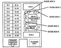 1994 Mazda Mpv Fuse Box Diagram 93 Mazda B2300 Inside Door Fuse Box Diagram