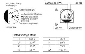 Installing Capacitor Kits Techwiki