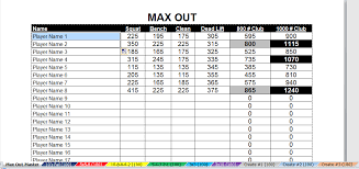 Chc Individualized Weight Lifting Charts Complete Head Coach