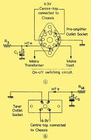 the cooper smith 20 watt amplifier the connections to a the pre amplifier socket and b the tuner unit outlet socket in both cases the diagram gives a rear view of the socket