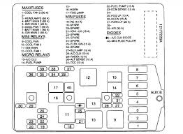 2002 oldsmobile bravada fuse box location wiring diagram libraries bravada fuse box wiring diagrams u20221994 oldsmobile bravada fuse box trusted wiring diagrams u2022 rh