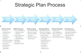 Free Strategic Plan Templates Word Excel Formats Template