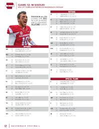 Missouri Depth Chart Missouri Game Depth Chart Arkansas Razorbacks