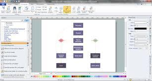 Procedure Flow Chart Template Word Marketing Flow Chart