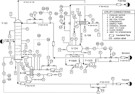 piping and instrumentation diagram symbols pdf piping 1 3 piping and instrumentation diagram p id diagrams for on piping and instrumentation diagram symbols