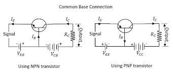 Transistor Configuration Comparison Chart Basic Electronics Transistor Configurations Tutorialspoint