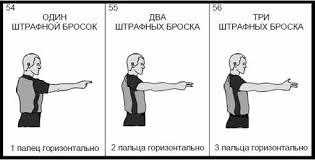 Правила баскетбола жесты судей в баскетболе Правила баскетбола свободные броски