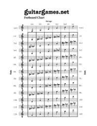 Guitar Notes Chart Pdf Www Bedowntowndaytona Com