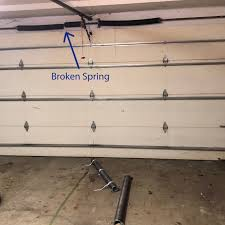 garage roller door repairs brisbane