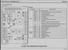 2004 kia optima fuse box diagram wire data \u2022 2007 Kia Sedona Fuse Box Diagram pictures 2001 kia optima fuse box diagram 2004 kia spectra fuse box rh wiringdiagramsdraw info 2001 kia sportage fuse box diagram kia rio fuse box diagram