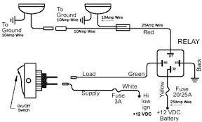 lamp wiring diagrams wiring diagram fog light wiring diagram images fluorescent lamp wiring diagram at Lamp Wiring Diagram
