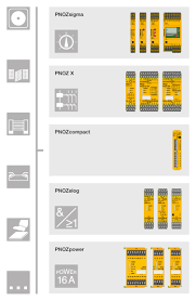 safety relays pilz nz Pilz Pnoz X7 Wiring Diagram the features of our safety relays at a glance Pilz PNOZ X5